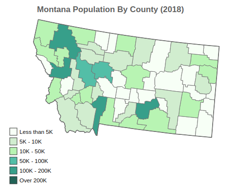 Montana Population By County (2018)