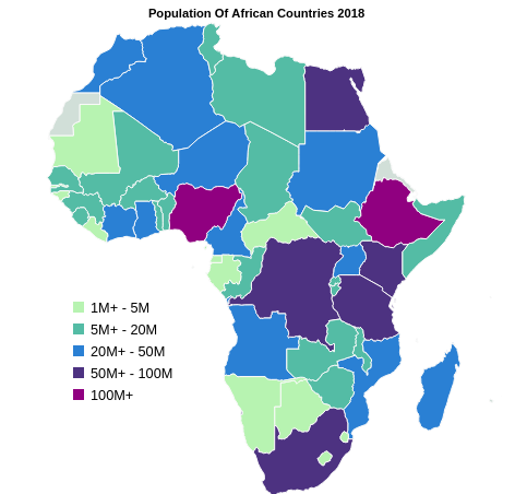 Population of African Countries 2018